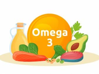 Der HS-Omega-3-Index-