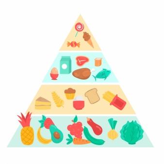 Einflussfaktor Ernährung-